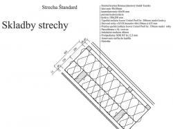 standard-skladba-strechy