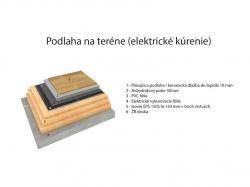 podlaha-na-terene-elektricke-kurenie-vizualizacia